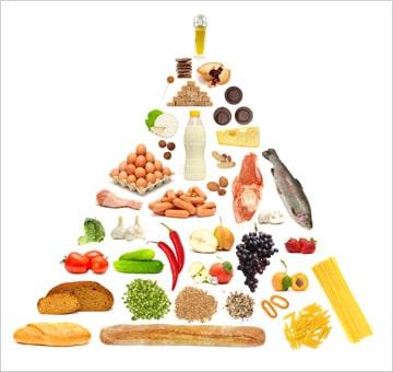 Nahrungspyramide Ernährungstipps